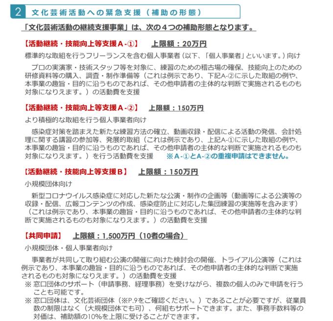 芸術 文化 の 活動 庁 事業 文化 継続 支援